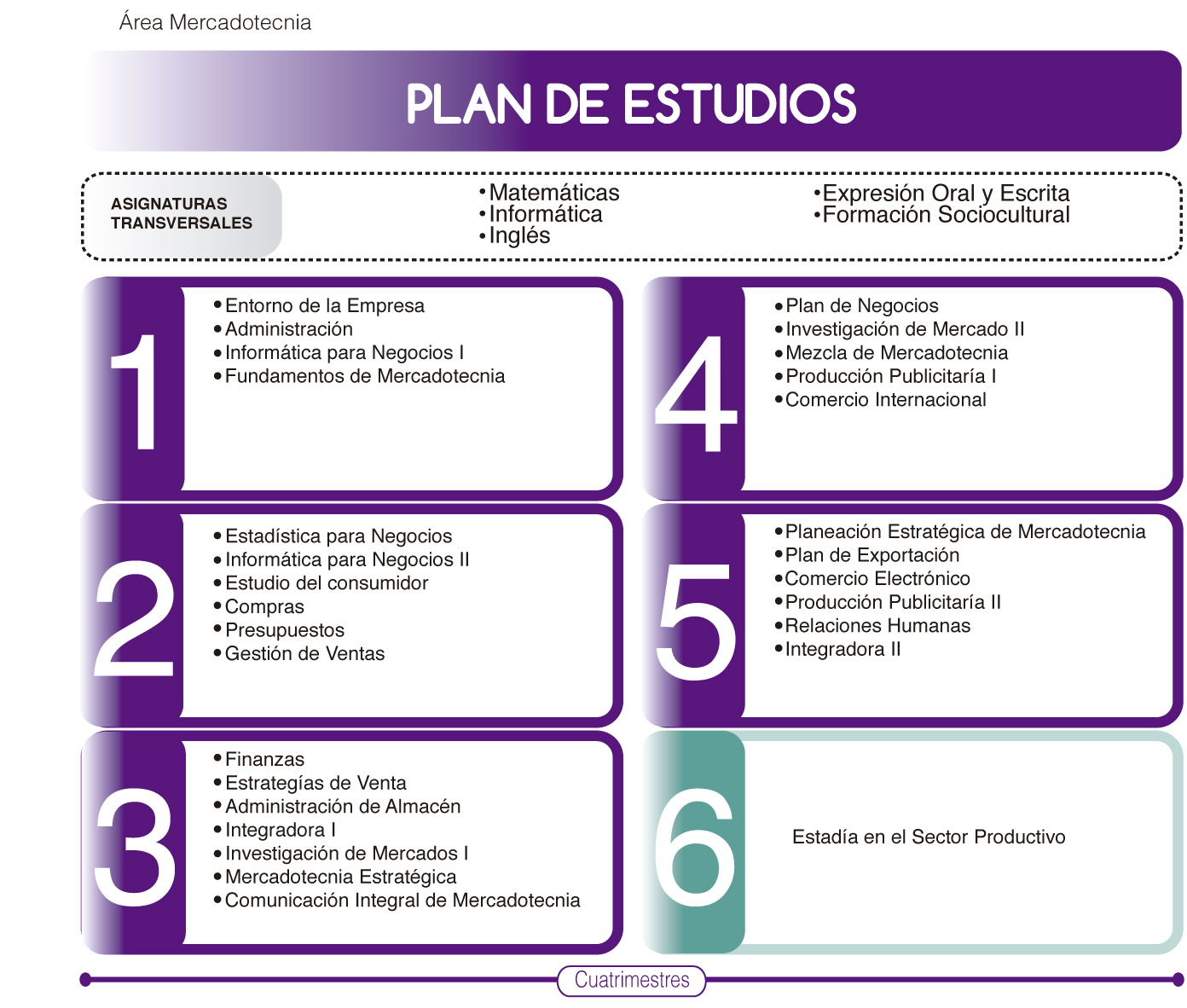 plan modificado
