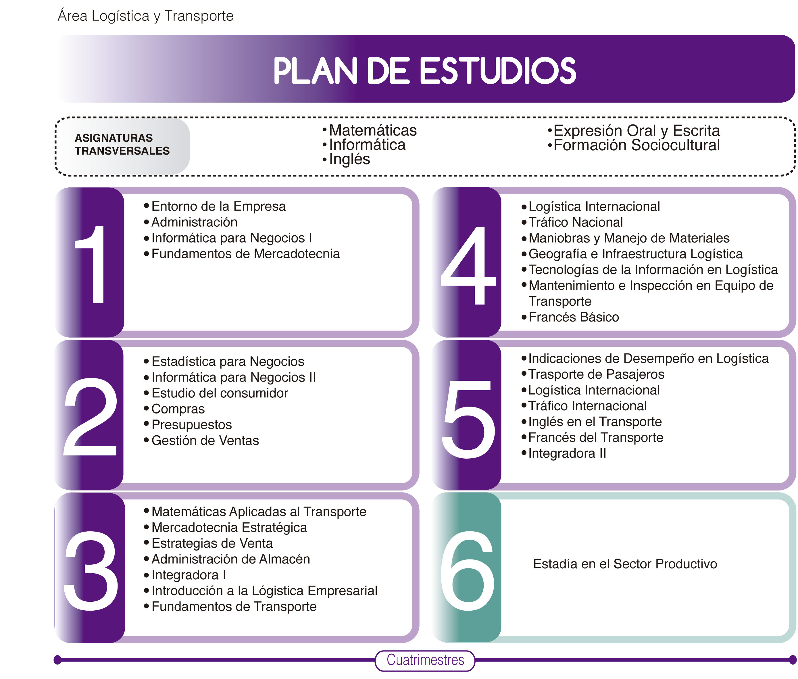 plan modificado LYT